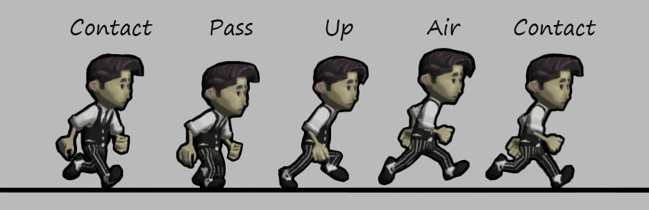 Key Poses Animation After The Key Poses Are Set